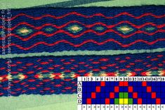 A simple tablet weaving pattern turning the tablets alternatively 4 forwards-4 backwards and 4 forwards -3 backwards.