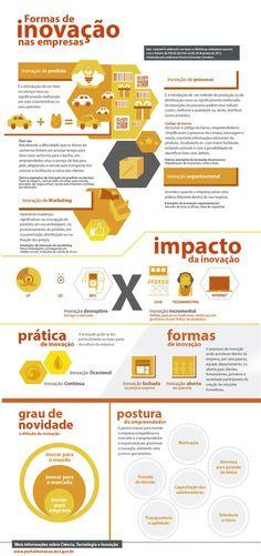 Áreas de inovação Marketing Poster, Marketing Logo, Marketing Plan, Business Marketing, Internet Marketing, Digital Marketing, Marketing Strategies, Startup Branding, Startup Quotes