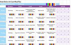 clean week beachbody menu template - Yahoo Image Search Results