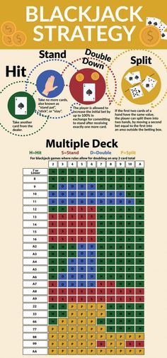 Miten poistaa rajoituksia kuningas pokeri 2014