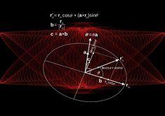 How to Master Algebra Using Algebra Problem Solver