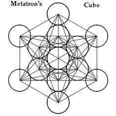 Metatron's Cube - holds the 5 Platonic Solids = all shapes necessary for a 3-dimentional experience