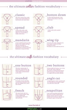 Ultimate COLLAR & CUFFS fashion vocabulary from ENÉRIE Previousenérie vocabulary posts: (ALL) (hats) (dress shape) (patterns 1 & 2) (bags) (shoes 1 & shoes 2) (glasses)