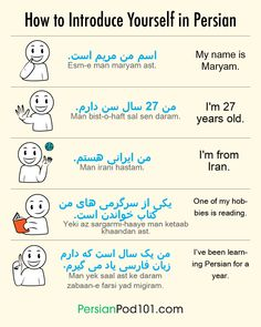 The fastest, easiest, and most fun way to learn Persian and Persian culture. Start speaking Persian in minutes with audio and video lessons, audio dictionary, and learning community! English Vocabulary Words, English Phrases, Learn English Words, English Prepositions, English Quotes, English Writing Skills, English Lessons, Learn Farsi, Persian Alphabet