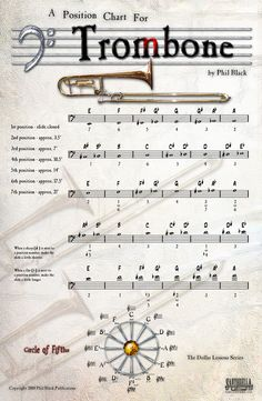 Fingering Charts Trombone 72 dpi