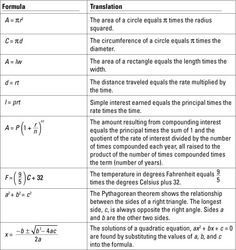 ★♥★ #Maths - #Algebra I For Dummies - Formulas Worth Memorizing★♥★  Algebra problems are easier to solve when you know the rules and formulas. Memorizing key algebra formulas will speed up your work, too.  And if you know the rules of divisibility and the order of operations, you'll be able to solve algebra problems without getting stressed #numbers #Math #learning #logic #games   #Mathematic #OMG #number #science #theory #tips #Trick #Goodies #Stuff #weird #bizarre  #Funny #Fun