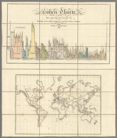 Chart and map showing comparative heights of the most important mountains. By Carl Ferdinand Weiland (1782-1847).  Date 1820
