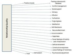 Life, Psychology, And A Lot More: December 2011
