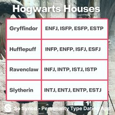 Infp Personality Type, Personality Psychology, Myers Briggs Personality Types, Intj Characters, Enfp Relationships, Entj, Hogwarts Houses, Life Quotes, Harry Potter