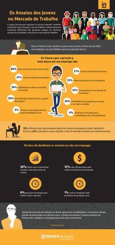#jovem #jovens #mercado #trabalho #Innovare #InnovarePesquisa #dados #pesquisa #estatística #comportamento