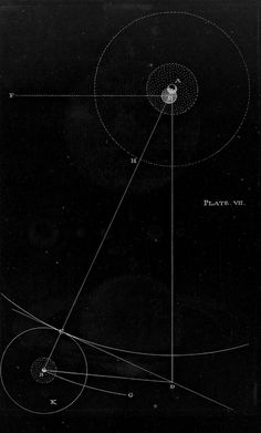 namelessin314:Thomas Wright,An Original Theory or New Hypothesis of the Universe (1750)
