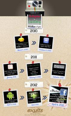 Instagram: 1.000 millones de $ en dos años de vida (http://ticsyformacion.com/2012/06/04/instagram-1-000-millones-de-en-dos-anos-de-vida-infografia-infographic-socialmedia/)