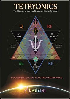 The unified quantum geometrics of mass-ENERGY-Matter [and its forces of motion] Mathematics Geometry, Sacred Geometry Symbols, Geometry Art, Alchemy Symbols, Magic Symbols, Quantum Entanglement, Spirit Science, Quantum Mechanics, Quantum Physics