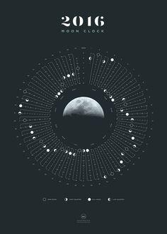 Calendario lunar 2016.