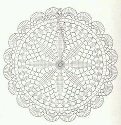 Diagram doily #crochet