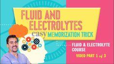 Fluid and Electrolytes Easy Memorization Tricks for Nursing NCLEX RN & LPN