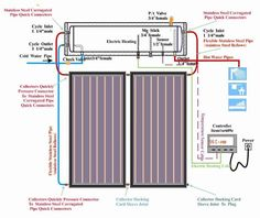 1000 ideas about heat pipe on pinterest water heaters for Best heating system for home