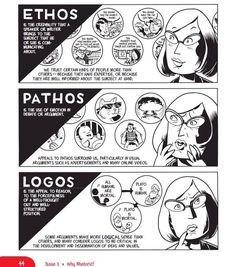 Ad Analysis Essay Ethos Pathos Logos Lesson - image 10