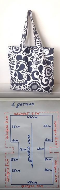 La borsa Ikea :)