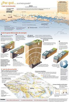 El día que un megaterremoto cambió la geografía de Valdivia y la historia de la sismología en el mundo | Nacional | LA TERCERA