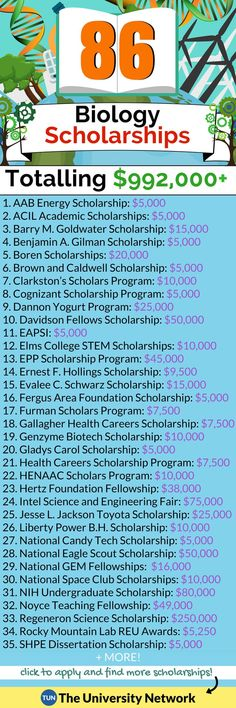 Here is a selection of Biology Scholarships that are listed on TUN.