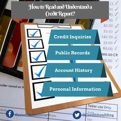 How to read Credit Report to understand Credit Score  #creditscore #creditreport #creditcard #creditcheck #credit #creditmanagement
