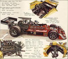1973 March 731 Jean Pierre Jarier