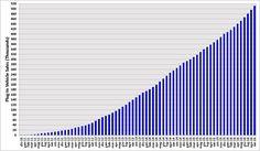 Stati Uniti, raggiunta quota 500 mila vetture plug-in! Mentre in Italia si continua a comprare soprattutto auto diesel (la quota attuale del mercato è purtroppo prossima al 57%), negli Stati Uniti la vendita delle auto totalmente elettriche e delle auto  #usa #vendite #autoelettriche