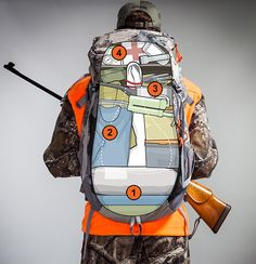 Backpacking: How To Make A Backpack Carry Its Own Weight this is so cool and handy 4 a hiking or camping trip Camping Hacks, Camping Survival, Camping And Hiking, Outdoor Survival, Survival Prepping, Survival Skills, Survival Gear, Camping Gear, Zombies Survival
