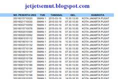 Download Nomor Peserta UKG 2015 ~ Info Guru