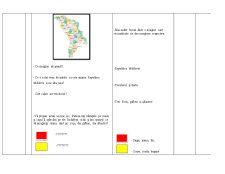 Proiect Proiect Didactic. Moldova – Patria Mea < Pedagogie (#238486)