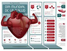 10 datos sobre la hipertensión arterial.