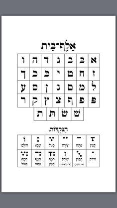 Alef Bet (Chabad siddur) Hebrew Writing, Biblical Hebrew, Prewriting Skills, Hebrew School, Teaching Schools, Learn Hebrew, Spelling Activities, Pre Writing, Teaching Strategies