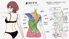 Drawing Female Body, Body Reference Drawing, Drawing Reference Poses, Anatomy Reference, Drawing Poses, Body Drawing Tutorial, Manga Drawing Tutorials, Drawing Techniques, Human Anatomy Drawing