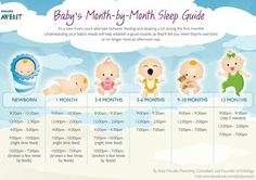 Baby's month-by-month sleep guide