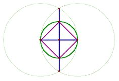 Pythagoras and the Mystery of Numbers Numbers, Mystery, Symbols, Peace, Sobriety, Glyphs, World, Icons