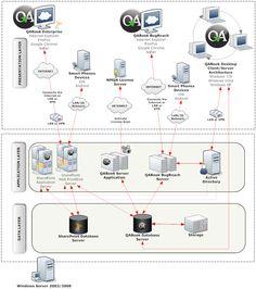 Deployment Diagram - QABook