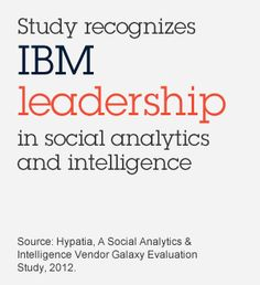 Social analytics and intelligence