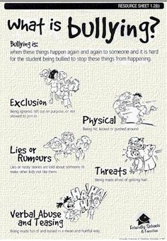 How to Start the Discussion About Bullying with Your Child