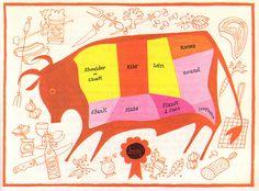 Esquire Cookbook - Beef Cuts by aydeeyai, via Flickr