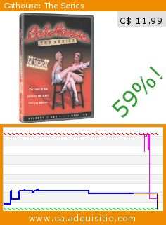 Cathouse: The Series (DVD). Drop 59%! Current price C$ 11.99, the previous price was C$ 29.00. http://www.ca.adquisitio.com/hbo-warner/cathouse-series