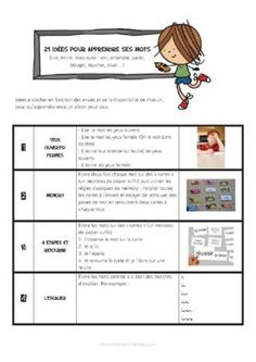 21 ideas to learn his words. To give to parents at the beginning of the school year Source by julieg French Teaching Resources, Teaching French, Teaching English, Name Activities, Teaching Schools, French Classroom, Meet The Teacher, Homeschool Kindergarten, Classroom Language