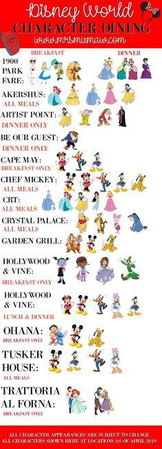 Disney World Character Dining auf einen Blick - Disney World Tips and Tricks - Oktoberfest Disney World Vacation Planning, Walt Disney World Vacations, Disney Planning, Vacation Ideas, Family Vacations, Trip Planning, Dining At Disney World, Disney Dining, Disneyworld Dining