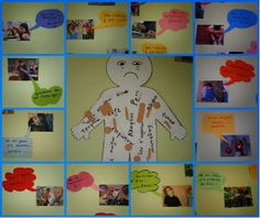 Stop Bullying, Anti Bullying, School Projects, Classroom, Education, Class Room, Onderwijs, Learning