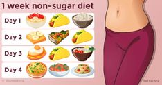 Here we will present you one of the famous diet plans these days called the ketogenic diet plan! It is very low in carbs but it boosts the body`s metabolism, promotes weight loss and improves your overall health. Here is the diet plan for a whole week. Monday Breakfast –Consume 3 egg omelet with spinach, cheese, and sausage.   Eggs are rich in nutrients and they're an extremely healthy food. The cholesterol present in eggs doesn't increase the cholesterol found in your blood. Consume egg...
