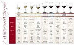 Wine/Food Pairing Chart