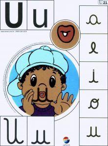 alfabeto-fonico-letra-u