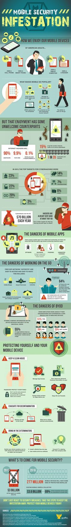 Mobile Security Infestation #infographic #Mobile #Security #internet