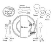 Formal Table Place Setting Chart | Pinterest | Formal, Etiquette and ...
