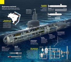 Submarino Nuclear Brasileiro by Gerson Mora, 2011 Bomba Nuclear, Nuclear Submarine, 3d Modelle, Navy Ships, Military Weapons, Military Equipment, Submarines, Aircraft Carrier, War Machine